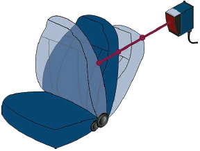 Рис. 9. Использование датчиков DT60 для настройки положения автомобильного сидения
