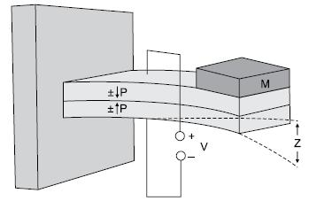 Принципиальная конструкция микропреобразователя