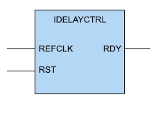 Графический образ компонента, формируемого с помощью шаблона IDELAYCTRL