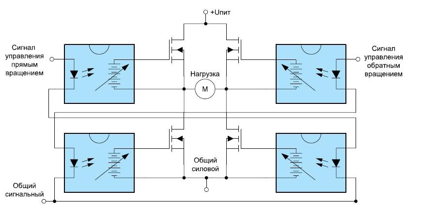 Использование оптических изоляторов в мостовой схеме