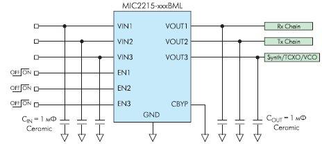 Рис. 1. MIC2215 — три независимых LDO в одном корпусе. Типовая схема включения