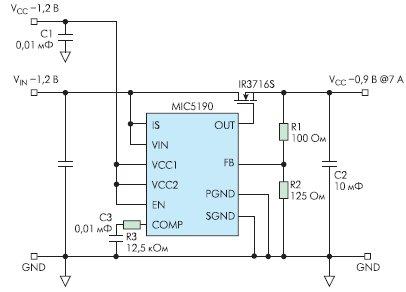 Рис. 2. MIC5190 — LDO-контроллер с функцией активного фильтра снижает уровень шумов с 200 мВ до 10 мВ в полосе до 500 кГц