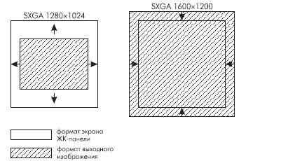 Масштабирование входного изображения под формат ЖК экрана