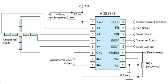 Типовая схема включения ИМС ADS7843