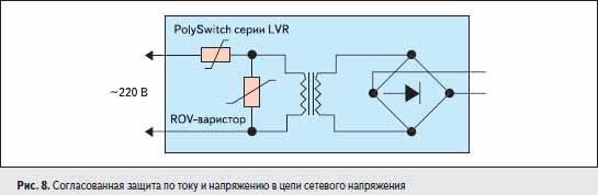 Согласованная защита по току и напряжению в цепи сетевого напряжения