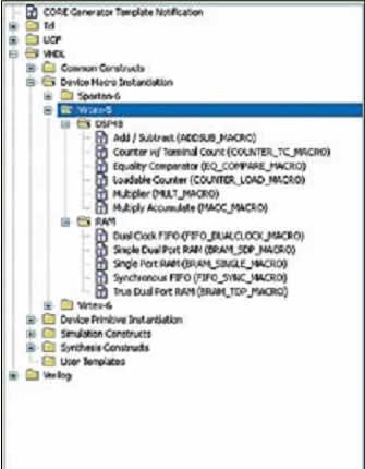 Структура раздела Virtex-5 папки Device Macro Instantiation шаблонов языка VHDL