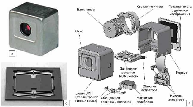 Камеры-модули SiimpelFocus: а) внешний вид камеры-модуля SiimpelFocus SF9X; б) МЭМС-ступень в технологии SiimpelFocus; в) вид цифровой камеры-модуля с МЭМС-автофокусировкой в разборе
