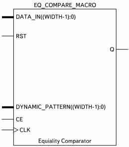Условный графический образ цифрового компаратора