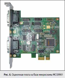 Оценочная плата на базе микросхемы MCS9901
