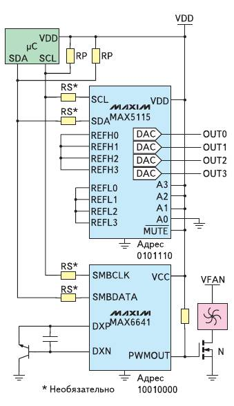 Рис. 6. Поскольку данный микроконтроллер оборудован интерфейсом I^2C, для обмена данными с различными периферийными устройствами, такими как параллельно соединенные ЦАП и датчик температуры, достаточно двух линий шины