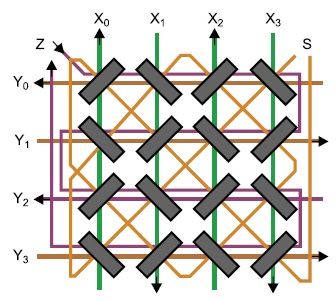 Структура памяти на магнитных сердечниках