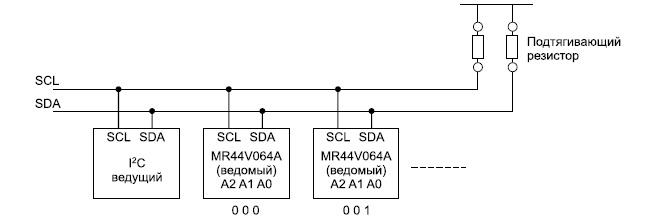 Подключение микросхемы к шине I2C