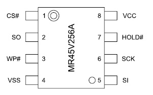Конфигурация выводов микросхем серии MR45V256A