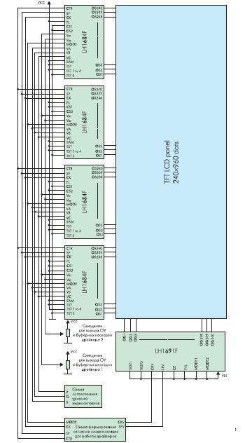 Рис. 7. Архитектура TFTдисплея с аналоговым интерфейсом