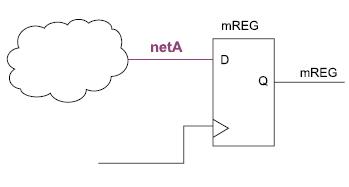 Пример схемы для выполнения запроса на сохранение внутренней цепи