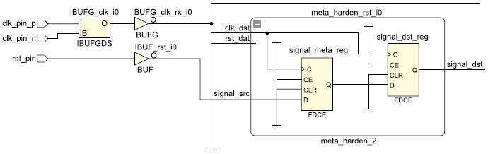 Пример схемы для выполнения запросов вформате xdc