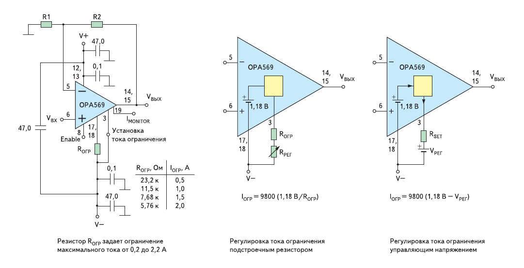 Рис. 10. Варианты задания ограничения максимального тока для OPA569