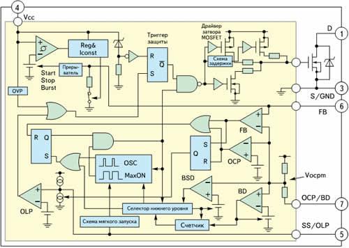 Структура микросхем серии STR-W6750