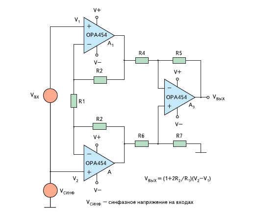 Рис. 5. Высоковольтный инструментальный усилитель на основе OPA454