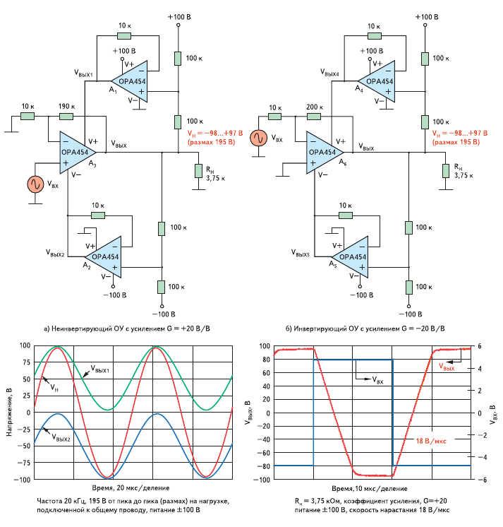Рис. 7. Высоковольтный усилитель из трех ОУ с размахом выходного напряжения 195 В при напряжении питания (+/-)100 В и скоростью нарастания выходного напряжения 18 В/мкс
