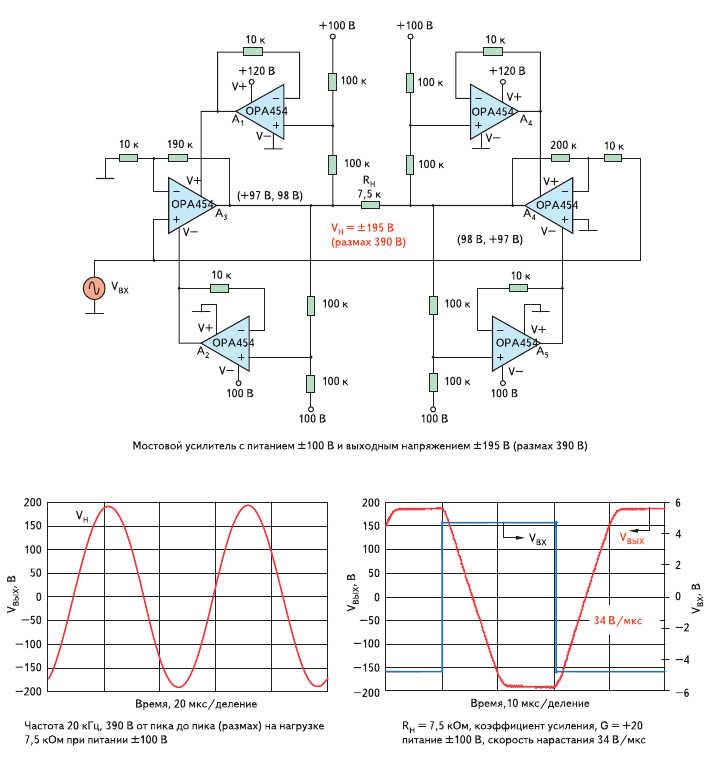Рис. 8. Мостовой высоковольтный усилитель с размахом выходного напряжения 390 В при напряжении питания (+/-)100 В и скоростью нарастания 34 В/мкс