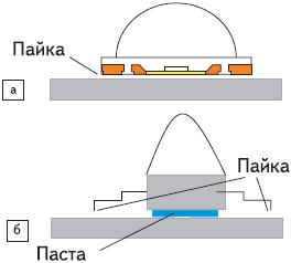 Рис. 3. Особенности монтажа светодиодов: а) DORADO; б) Luxeon