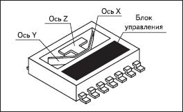 Акселерометр с ЧЭ, выполненным по технологии «Оригами»