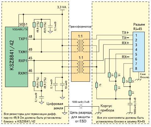 Схема подключения порта микросхемы KSZ8841/42 к Ethernet