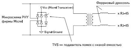 Подключение защиты от перенапряжений на стороне трансивера