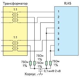 Подключение терминирующих компонентов к свободным жилам сетевого кабеля