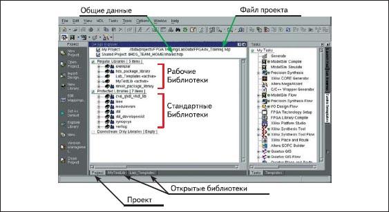 Главное окно HDL Designer в режиме просмотра библиотек