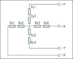 Эквивалентная схема при измерении координат на 4-проводной панели