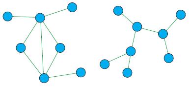 Рис. 8. Структуры сетей однородного типа