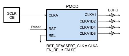 Типовая схема включения делителя частоты тактового сигнала PMCD