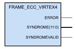 Образ элемента, формируемого с помощью шаблона  Config Frame Error Correction