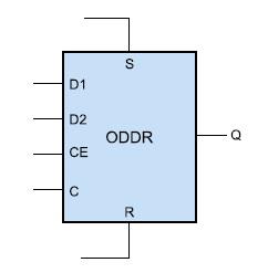 Образ выходного  DDR-триггера