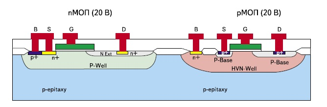 Фрагмент чипа в разрезе (технология С08Е)