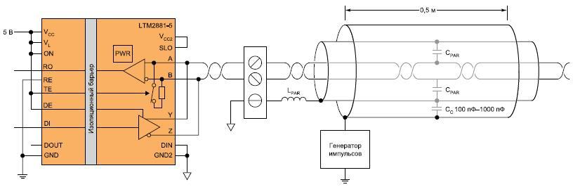 Принципиальная схема дляиспытаний микросборки LTM2881