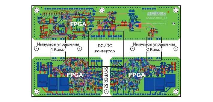 Рис. 4. Топология платы Skyper 52: FPGA используются для обработки сигнала в первичных и вторичных каскадах драйвера