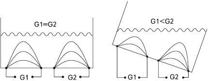 Рис. 10. Принцип действия инклинометра HL-Planartechnik