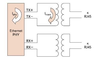 Рассеяние мощности в цепях Ethernet PHY