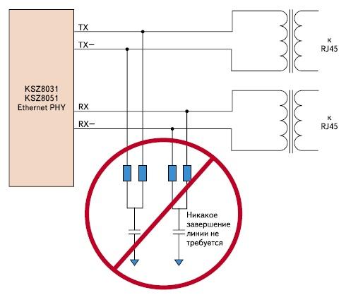 В микросхемах PHY  терминирование линии встроено