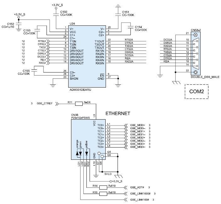 Электрическая схема кроссплатформенной отладочной платы SECO для модулей Qseven