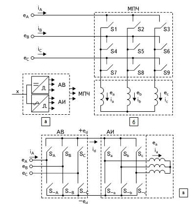 Матричный преобразователь частоты: а) управляющая часть; б) силовая часть; в) схема замещения