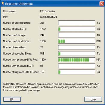 Рис. 184. Вид информационной панели, содержащей сведения о количестве различных ресурсов ПЛИС, используемых для автономной реализации элемента запоминающего устройства fifo_generator_v4_1_independent_clocks_distributed_ram