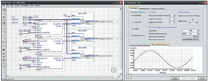 Схемный файл блока 1; б) окно параметризации IP-модуля NCO