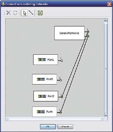 Подключение S-параметров транзистора (GeneralNetwork1)