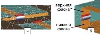 Порты, между которыми включается  активный элемент