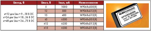 Таблица 9. Электрические параметры преобразователей серии WP06R