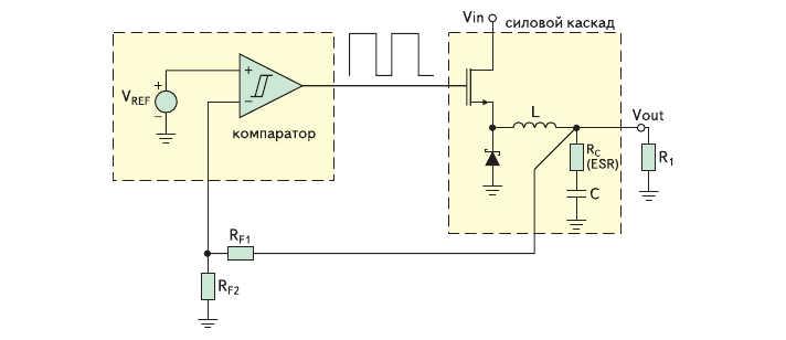 Рис. 2. Схема обычного понижающего импульсного стабилизатора напряжения на гистерезисном компараторе